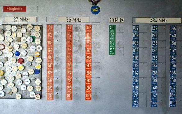 Unsere Frequenztafel - bald dank 2,4Ghz wohl ein Relikt ;-)